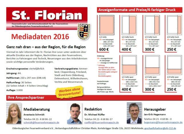 St Florian Mediadaten